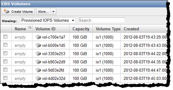 DynamoDB for Javascript - cheatsheet - markomedia Technologies